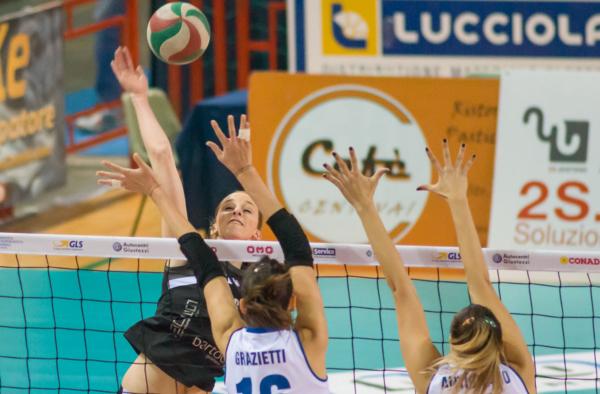 Gecom Security Perugia - Todi Volley
